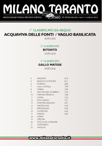 classifica_assaggiatori_2015